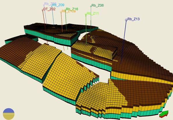 POST001G - layer model